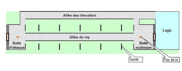 beursault - L'allée des chevaliers