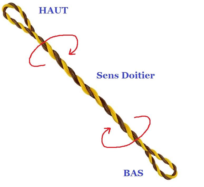 dans quel sens tourner votre corde d u0026 39 arc que vous soyez